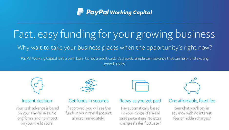 PayPal-Working-Capital