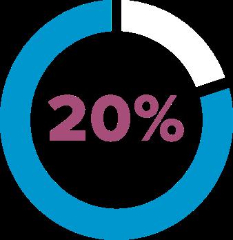 20-percent@2x