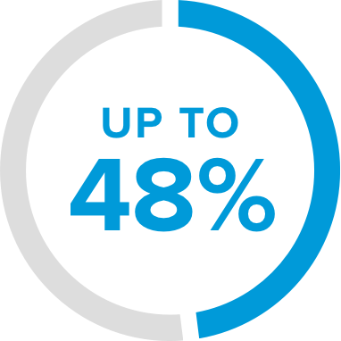 48-percent@2x