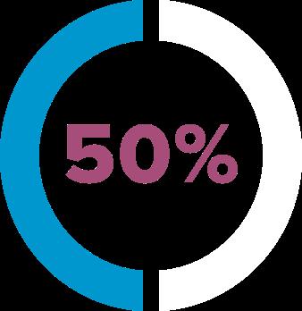 50-percent@2x