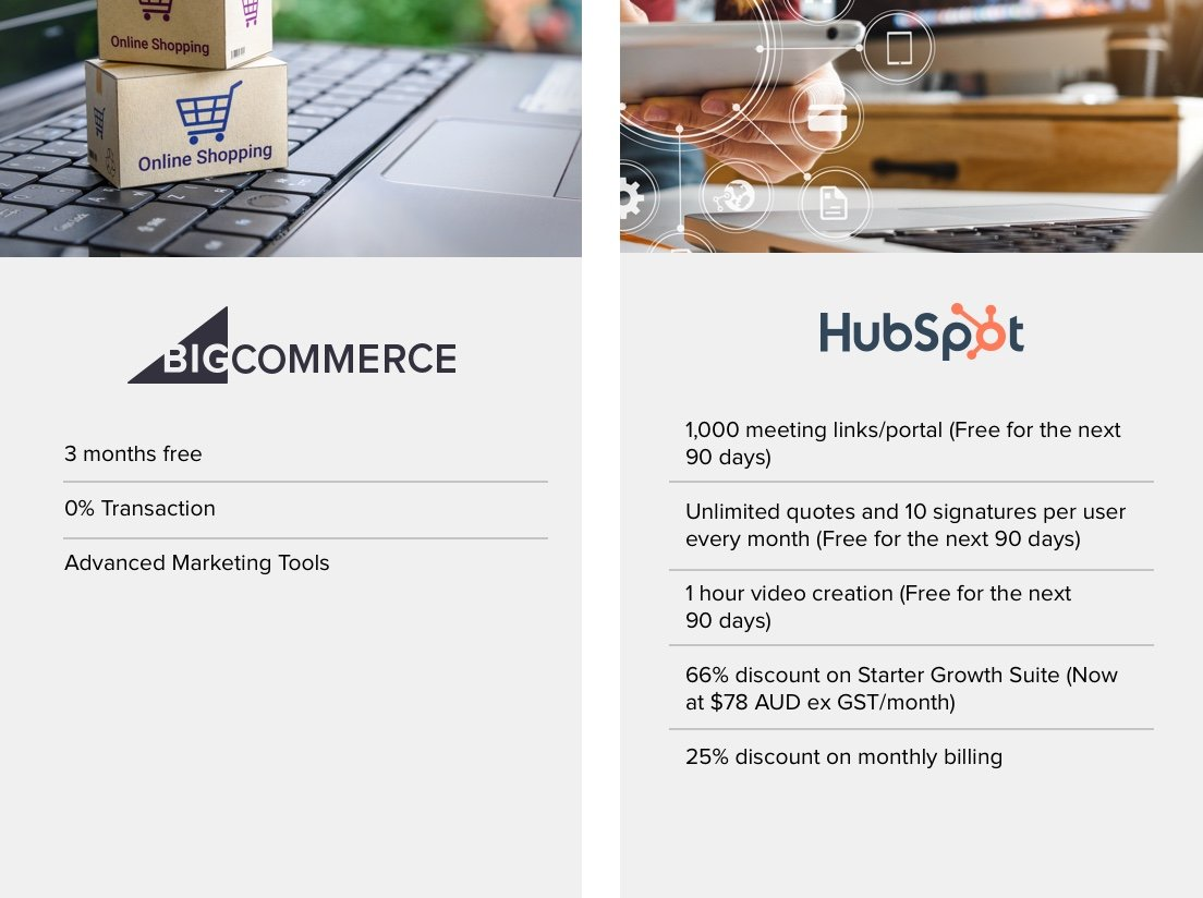 full - bicommerce and hubspot